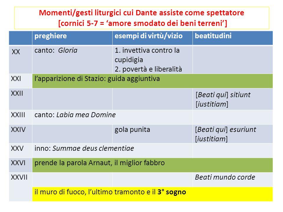 Momenti/gesti liturgici cui Dante assiste come spettatore [cornici 5-7 = 'amore smodato dei beni terreni']